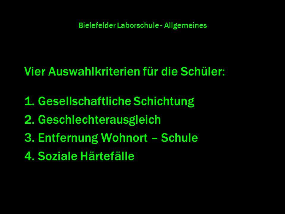 Bielefelder Laborschule - Allgemeines Vier Auswahlkriterien für die Schüler: 1. Gesellschaftliche Schichtung 2. Geschlechterausgleich 3. Entfernung Wo