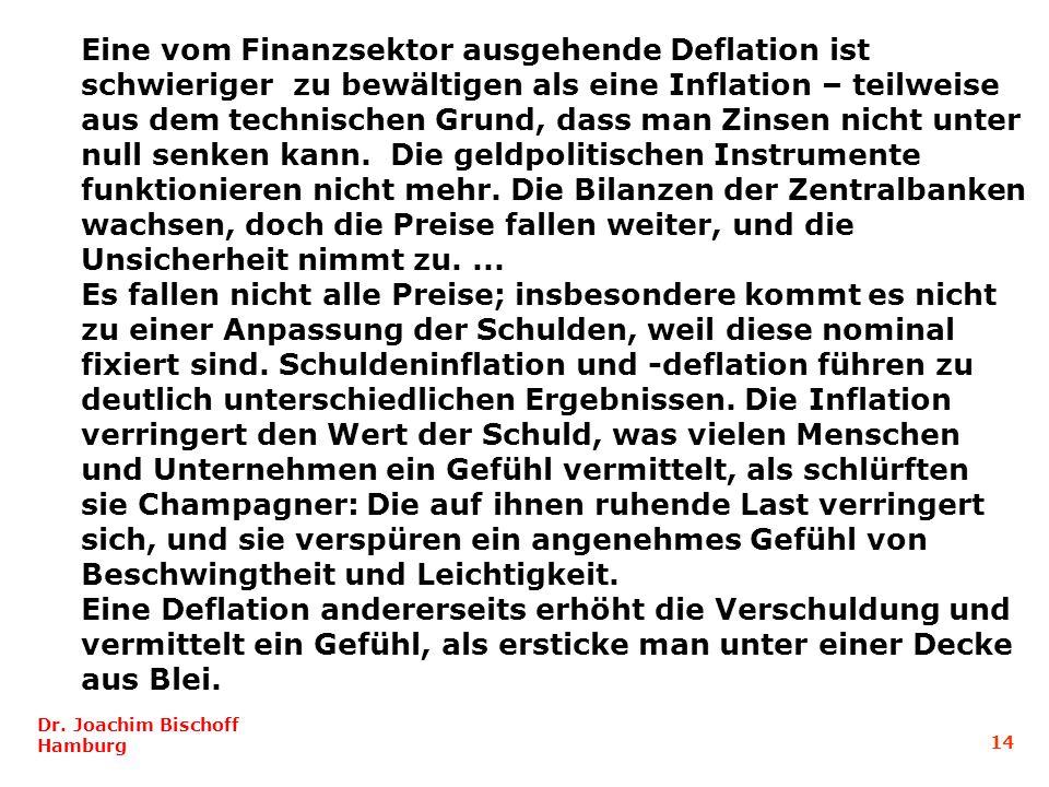 Dr. Joachim Bischoff Hamburg 14 Eine vom Finanzsektor ausgehende Deflation ist schwieriger zu bewältigen als eine Inflation – teilweise aus dem techni