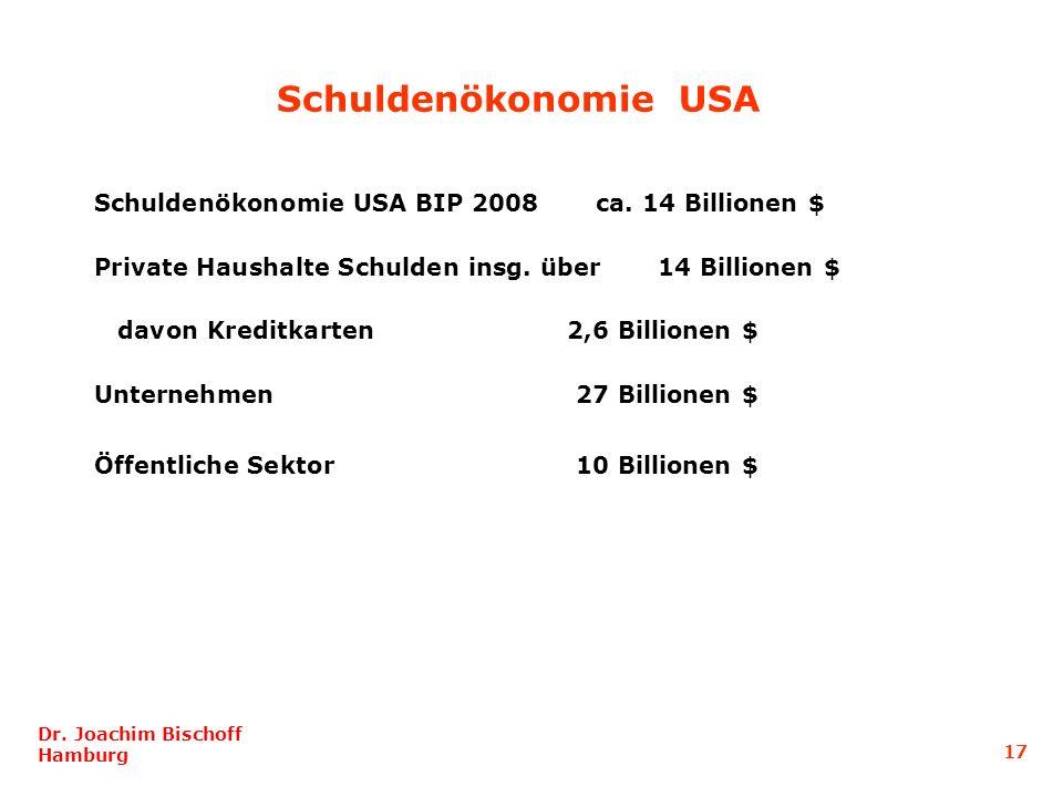 Schuldenökonomie USA BIP 2008 ca. 14 Billionen $ Private Haushalte Schulden insg. über 14 Billionen $ davon Kreditkarten 2,6 Billionen $ Unternehmen 2