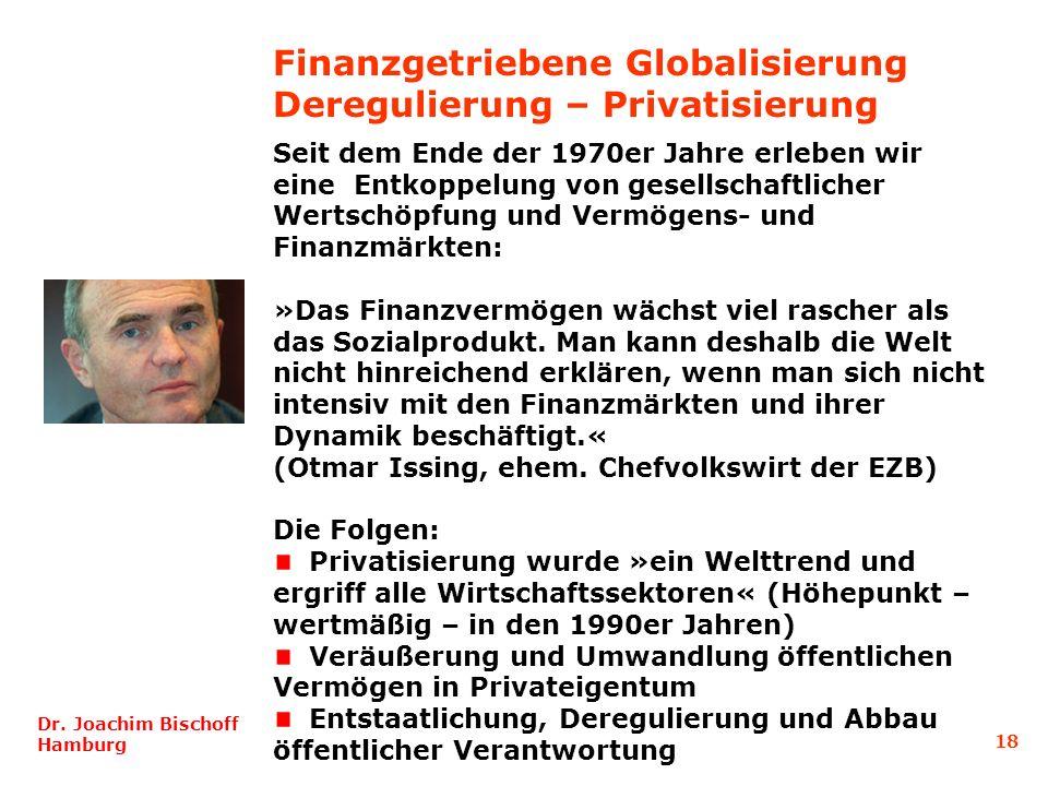 Dr. Joachim Bischoff Hamburg 18 Seit dem Ende der 1970er Jahre erleben wir eine Entkoppelung von gesellschaftlicher Wertschöpfung und Vermögens- und F