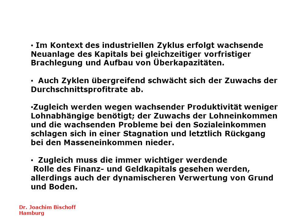 Dr. Joachim Bischoff Hamburg Im Kontext des industriellen Zyklus erfolgt wachsende Neuanlage des Kapitals bei gleichzeitiger vorfristiger Brachlegung