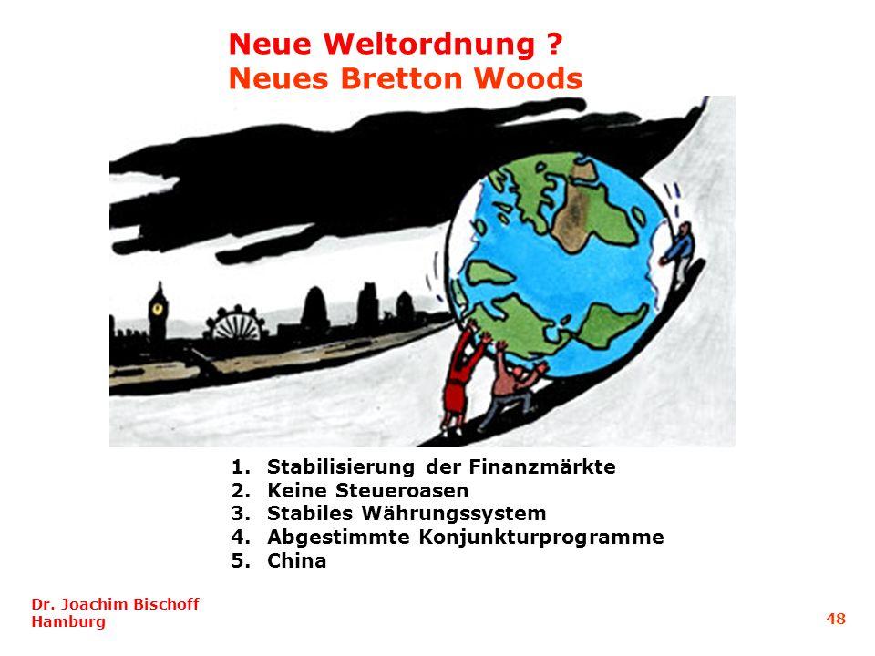 1.Stabilisierung der Finanzmärkte 2.Keine Steueroasen 3.Stabiles Währungssystem 4.Abgestimmte Konjunkturprogramme 5.China Dr. Joachim Bischoff Hamburg
