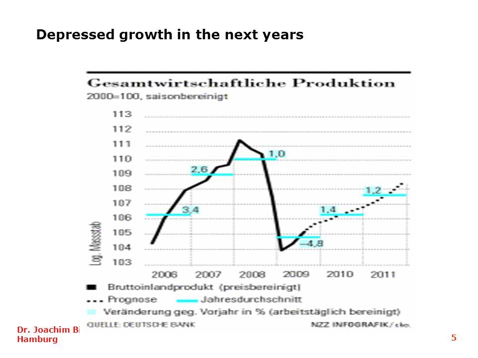 Beginn der Finanzkrise im Frühjahr 2007 Zuspitzung im September 2008 Fragile Situation Ende 2009 Dr.