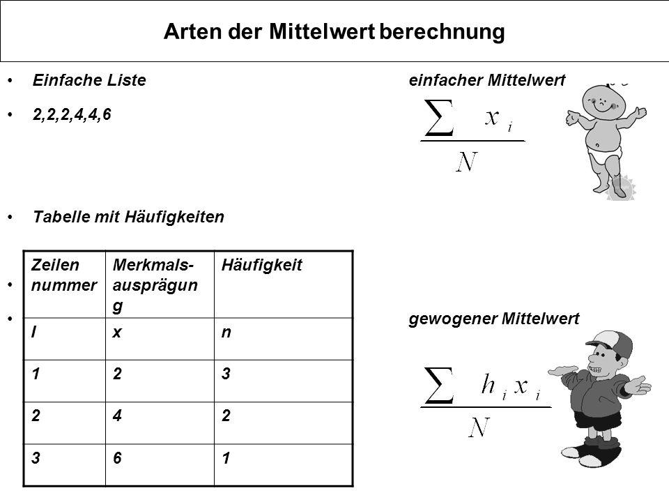 Arten der Mittelwert berechnung Einfache Listeeinfacher Mittelwert 2,2,2,4,4,6 Tabelle mit Häufigkeiten gewogener Mittelwert Zeilen nummer Merkmals- a