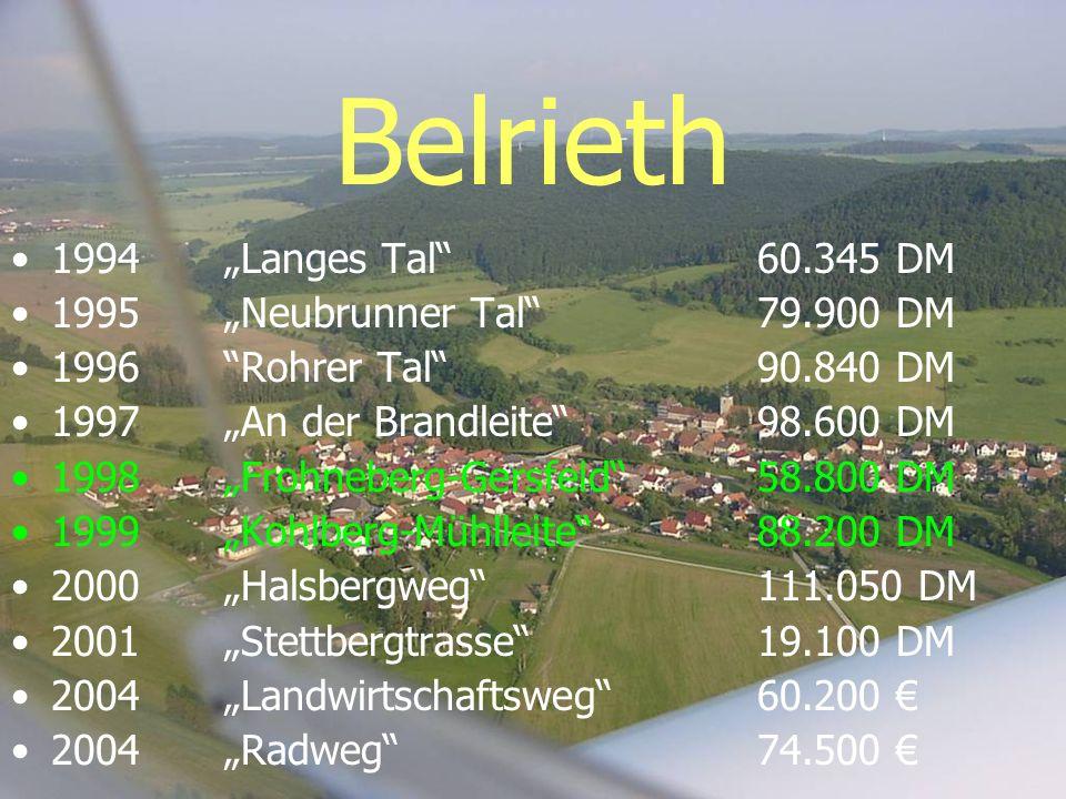 Belrieth 1994 Langes Tal60.345 DM 1995Neubrunner Tal79.900 DM 1996Rohrer Tal90.840 DM 1997An der Brandleite98.600 DM 1998Frohneberg-Gersfeld58.800 DM