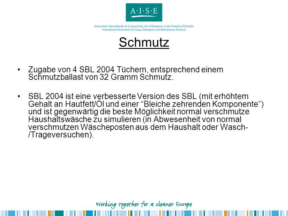 Schmutz Zugabe von 4 SBL 2004 Tüchern, entsprechend einem Schmutzballast von 32 Gramm Schmutz. SBL 2004 ist eine verbesserte Version des SBL (mit erhö