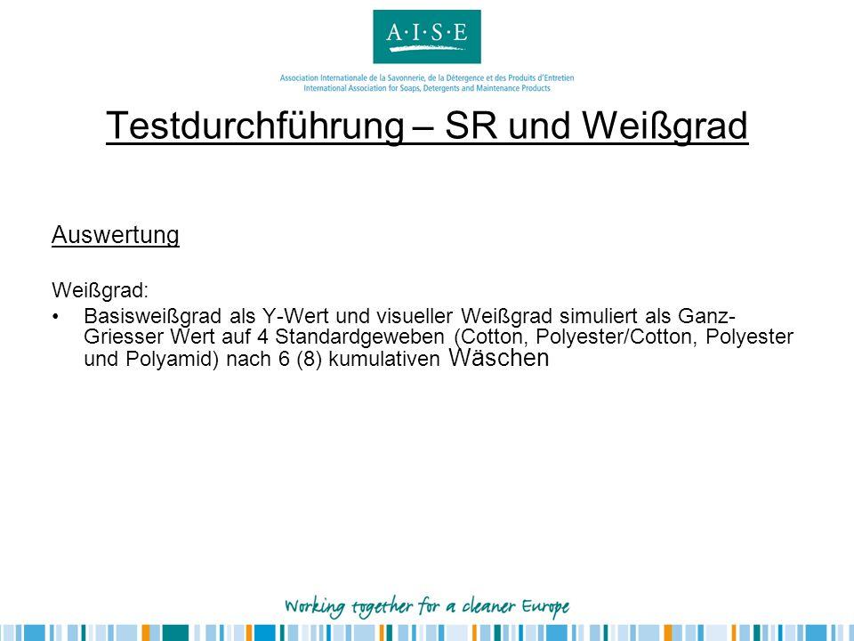 Testdurchführung – SR und Weißgrad Auswertung Weißgrad: Basisweißgrad als Y-Wert und visueller Weißgrad simuliert als Ganz- Griesser Wert auf 4 Standa