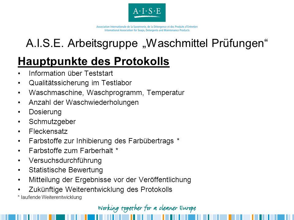Hauptpunkte des Protokolls Information über Teststart Qualitätssicherung im Testlabor Waschmaschine, Waschprogramm, Temperatur Anzahl der Waschwiederh