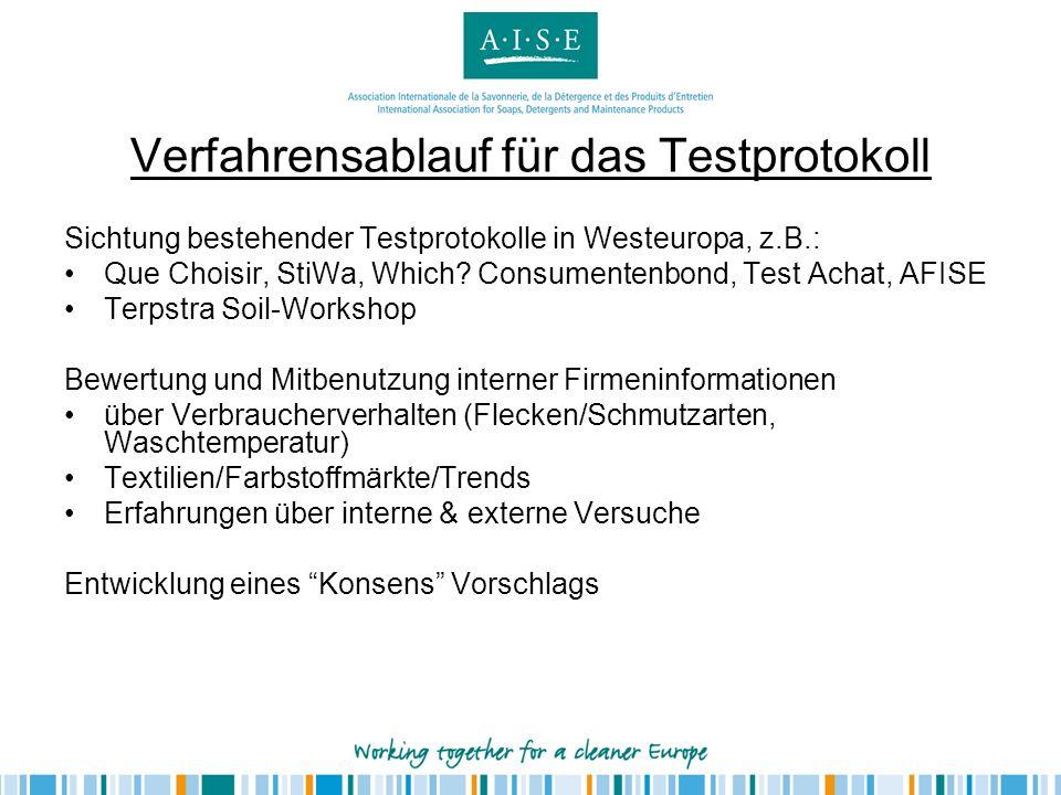 Verfahrensablauf für das Testprotokoll Sichtung bestehender Testprotokolle in Westeuropa, z.B.: Que Choisir, StiWa, Which? Consumentenbond, Test Achat