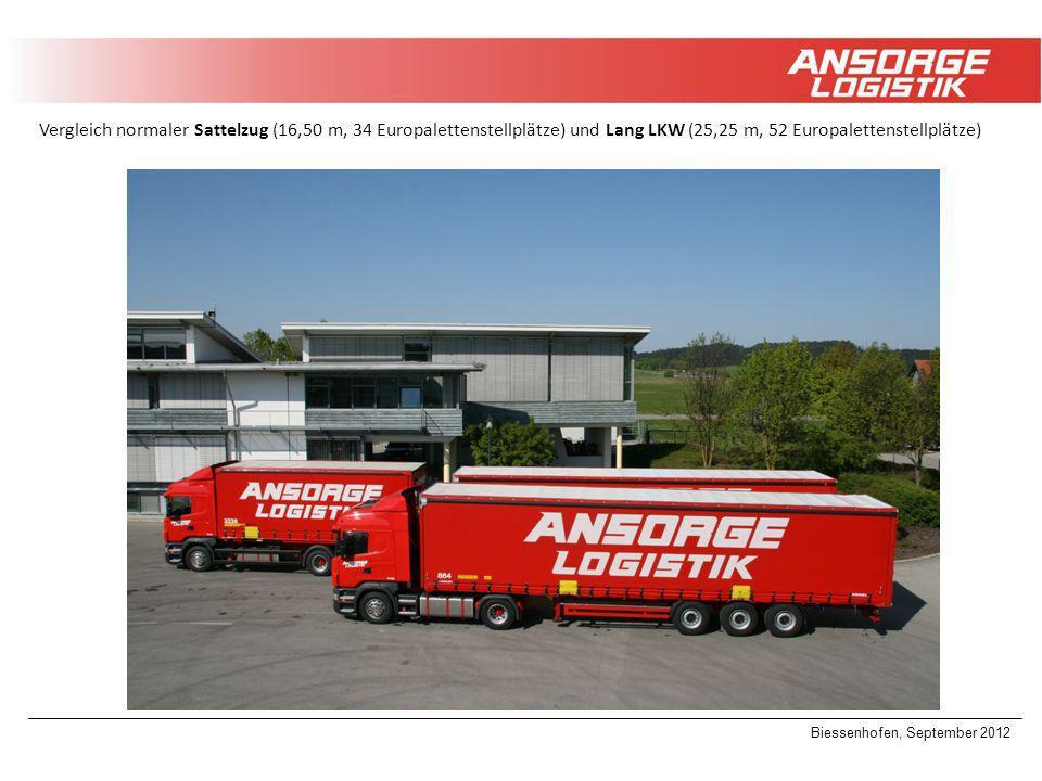Biessenhofen, September 2012 Vergleich normaler Sattelzug (16,50 m, 34 Europalettenstellplätze) und Lang LKW (25,25 m, 52 Europalettenstellplätze)