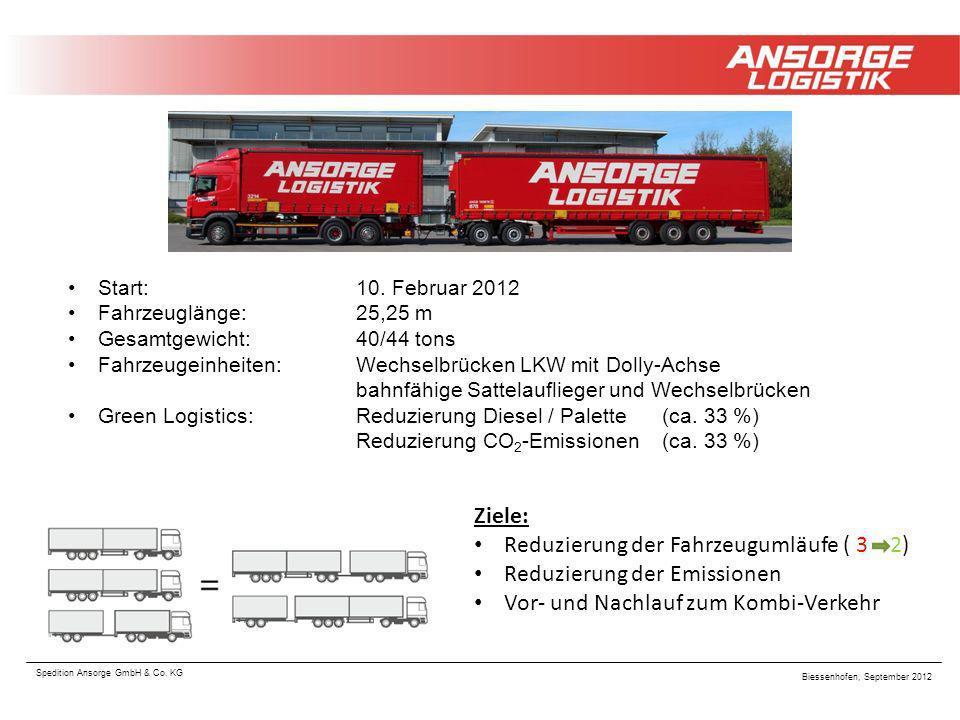 Biessenhofen, September 2012 Spedition Ansorge GmbH & Co. KG Start: 10. Februar 2012 Fahrzeuglänge: 25,25 m Gesamtgewicht:40/44 tons Fahrzeugeinheiten