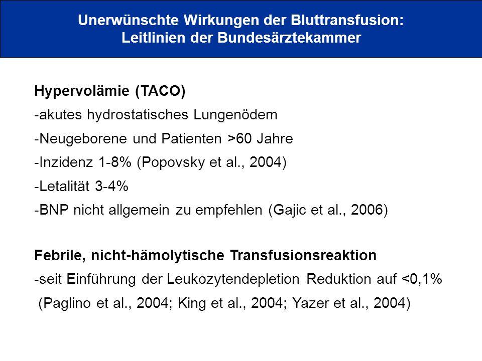 Unerwünschte Wirkungen der Bluttransfusion: Leitlinien der Bundesärztekammer Hypervolämie (TACO) -akutes hydrostatisches Lungenödem -Neugeborene und P
