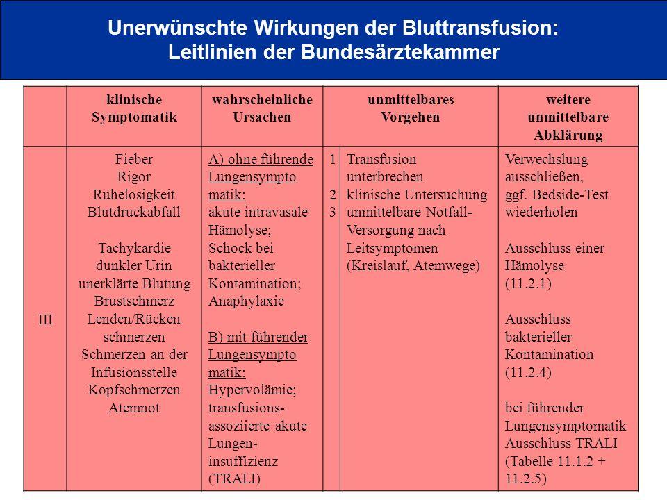 Unerwünschte Wirkungen der Bluttransfusion: Leitlinien der Bundesärztekammer Indikationen zur Transfusion bestrahlter Blutprodukte antigener Stimulus + 30 Gy + antigener Stimulus +