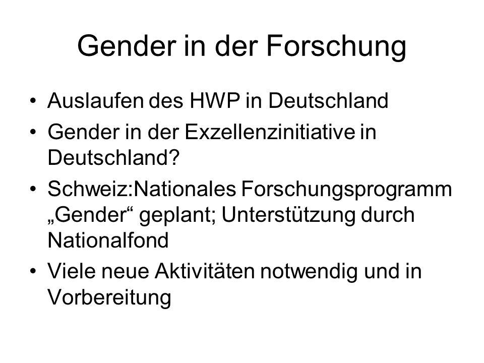 Gender in der Forschung Auslaufen des HWP in Deutschland Gender in der Exzellenzinitiative in Deutschland? Schweiz:Nationales Forschungsprogramm Gende
