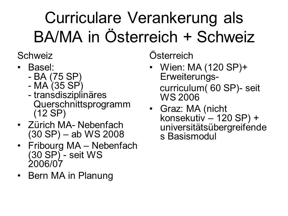 Curriculare Verankerung im BA in Deutschland Oldenburg (mit Bremen) BA Hautfach (60 SP) + Ergänzungsfach (30 SP) Bremen BA Nebenfach 45 SP HU Berlin BA Zweitfach (60 SP) + Beifach (20 SP) Göttingen BA Hauptfach (66 + 12 SP) und BA Nachbarfach (42 SP) Konstanz BA Nebenfach (44 SP)