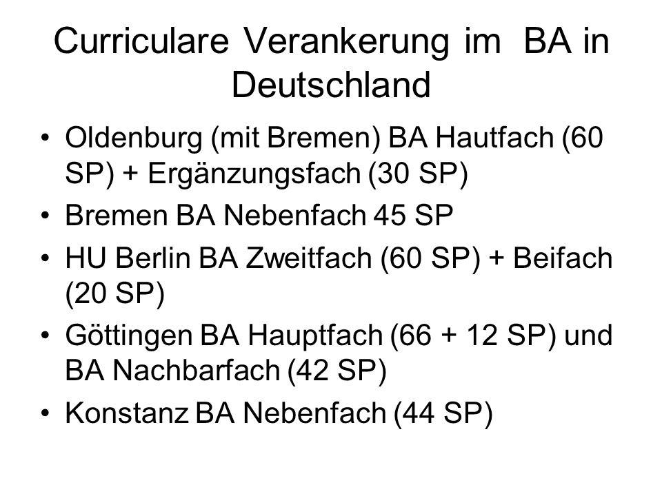 Curriculare Verankerung im BA in Deutschland Oldenburg (mit Bremen) BA Hautfach (60 SP) + Ergänzungsfach (30 SP) Bremen BA Nebenfach 45 SP HU Berlin B