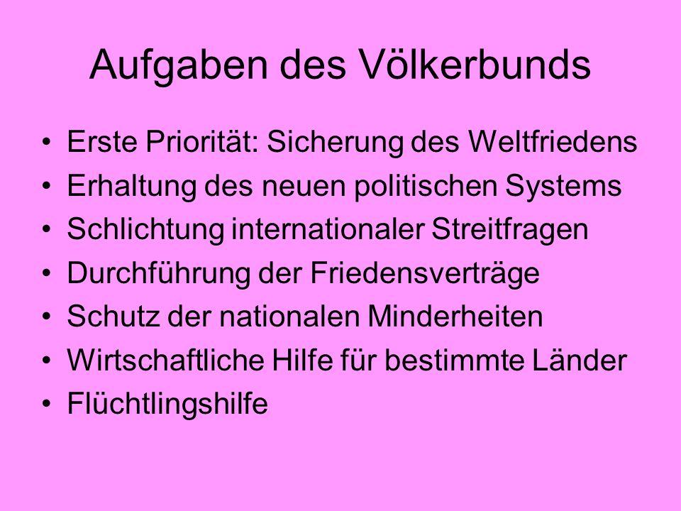 Aufgaben des Völkerbunds Erste Priorität: Sicherung des Weltfriedens Erhaltung des neuen politischen Systems Schlichtung internationaler Streitfragen