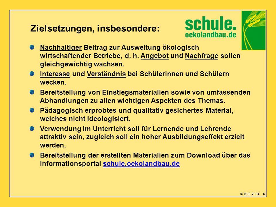 © BLE 2004 6 Zielsetzungen, insbesondere: Nachhaltiger Beitrag zur Ausweitung ökologisch wirtschaftender Betriebe, d. h. Angebot und Nachfrage sollen