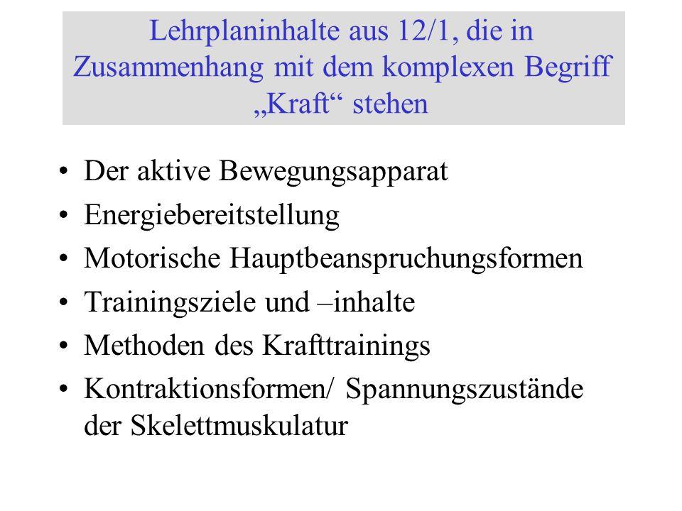Lehrplaninhalte aus 12/1, die in Zusammenhang mit dem komplexen Begriff Kraft stehen Der aktive Bewegungsapparat Energiebereitstellung Motorische Haup