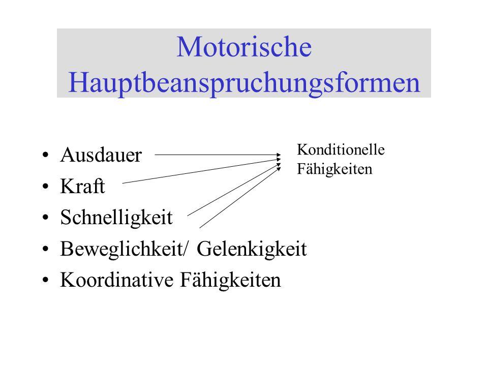 Konditionelle Fähigkeiten Motorische Hauptbeanspruchungsformen Ausdauer Kraft Schnelligkeit Beweglichkeit/ Gelenkigkeit Koordinative Fähigkeiten