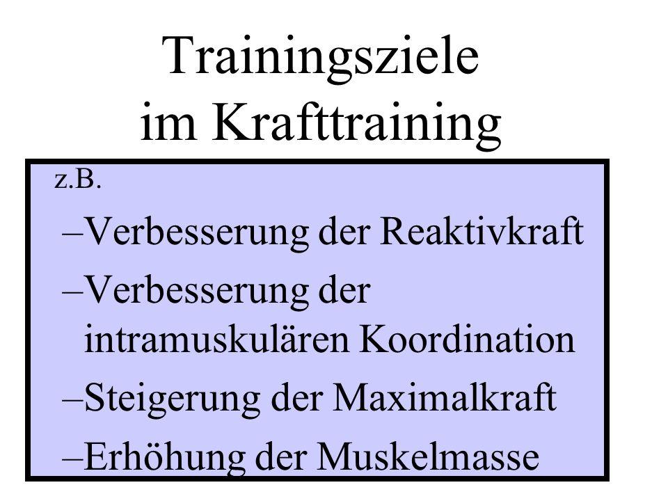 Trainingsziele im Krafttraining z.B. –Verbesserung der Reaktivkraft –Verbesserung der intramuskulären Koordination –Steigerung der Maximalkraft –Erhöh