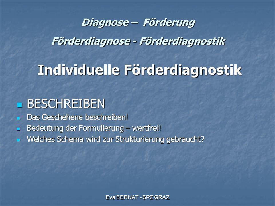 Eva BERNAT - SPZ GRAZ Diagnose – Förderung Förderdiagnose - Förderdiagnostik Individuelle Förderdiagnostik Individuelle Förderdiagnostik BESCHREIBEN B