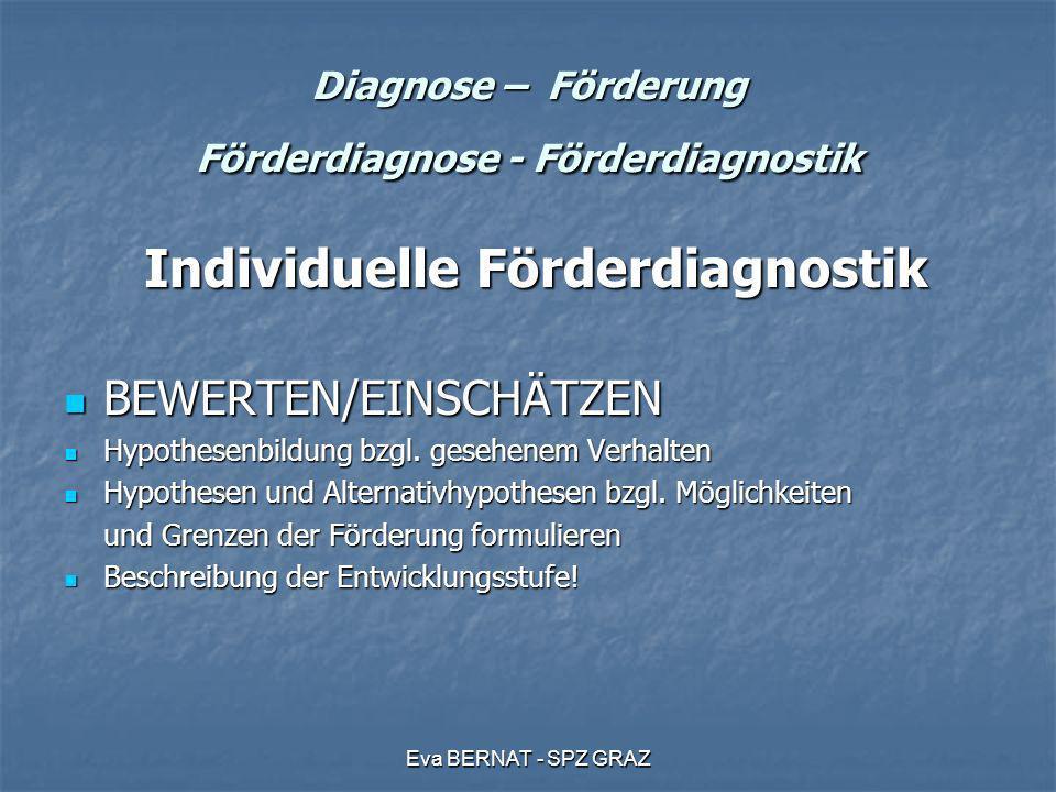 Eva BERNAT - SPZ GRAZ Diagnose – Förderung Förderdiagnose - Förderdiagnostik Individuelle Förderdiagnostik Individuelle Förderdiagnostik BEWERTEN/EINS
