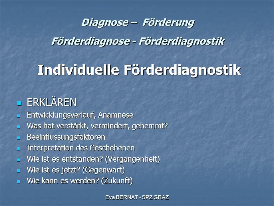 Eva BERNAT - SPZ GRAZ Diagnose – Förderung Förderdiagnose - Förderdiagnostik Individuelle Förderdiagnostik Individuelle Förderdiagnostik ERKLÄREN ERKL