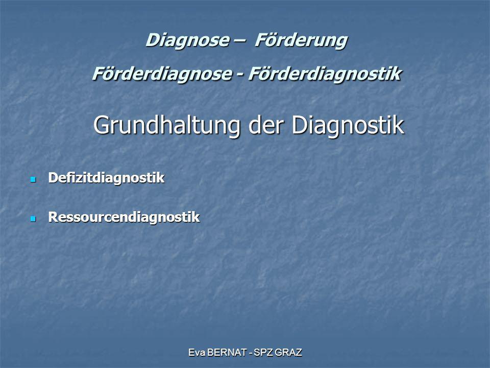Eva BERNAT - SPZ GRAZ Diagnose – Förderung Förderdiagnose - Förderdiagnostik Individuelle Förderdiagnostik Individuelle Förderdiagnostik BEWERTEN/EINSCHÄTZEN BEWERTEN/EINSCHÄTZEN Hypothesenbildung bzgl.