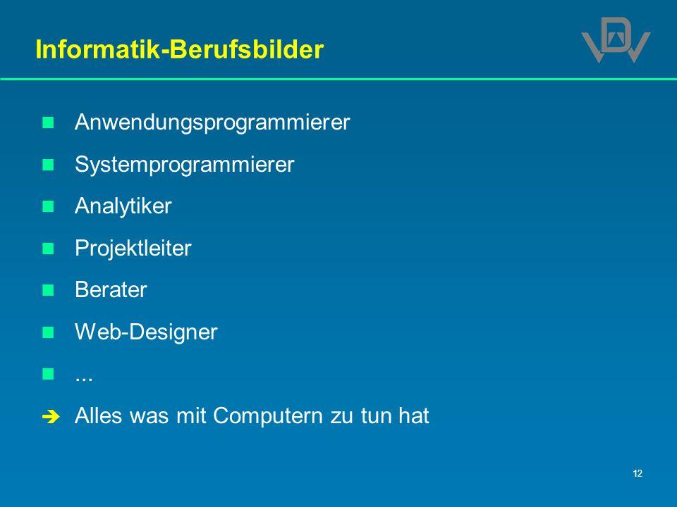12 Informatik-Berufsbilder Anwendungsprogrammierer Systemprogrammierer Analytiker Projektleiter Berater Web-Designer... Alles was mit Computern zu tun
