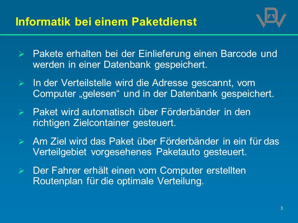 3 Informatik bei einem Paketdienst Pakete erhalten bei der Einlieferung einen Barcode und werden in einer Datenbank gespeichert. In der Verteilstelle