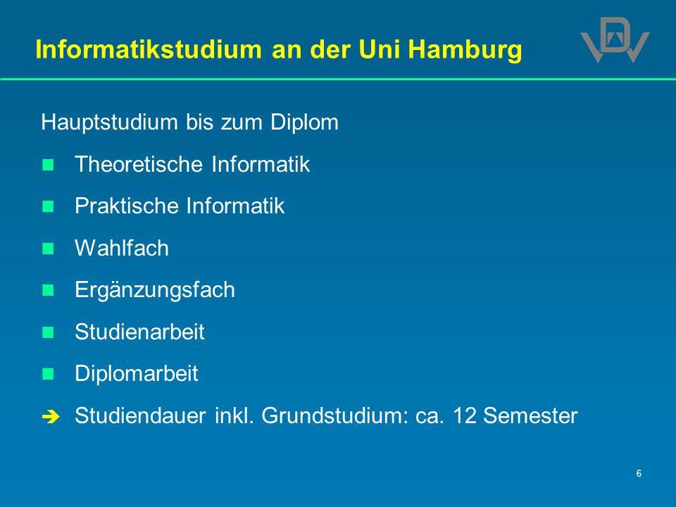 6 Informatikstudium an der Uni Hamburg Hauptstudium bis zum Diplom Theoretische Informatik Praktische Informatik Wahlfach Ergänzungsfach Studienarbeit