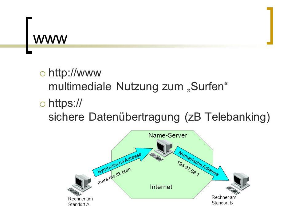 www http://www multimediale Nutzung zum Surfen https:// sichere Datenübertragung (zB Telebanking) Rechner am Standort A Name-Server Rechner am Standor
