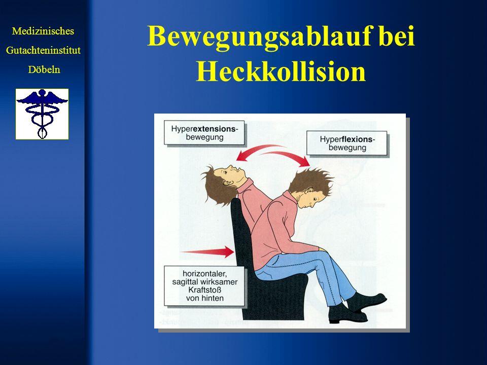 Bewegungsablauf bei Heckkollision Medizinisches Gutachteninstitut Döbeln