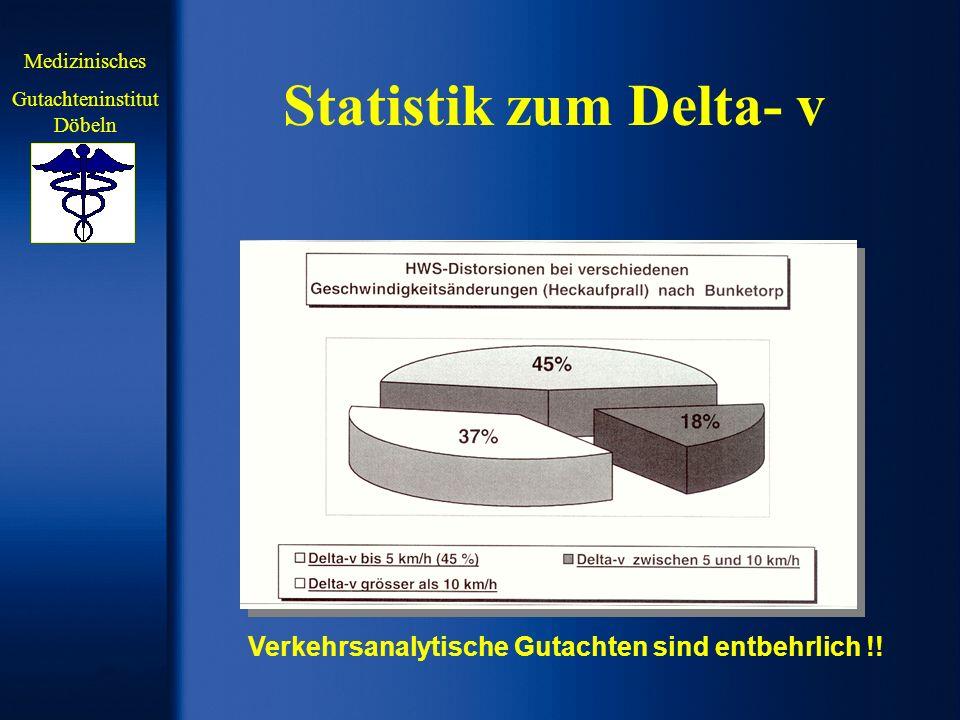 Statistik zum Delta- v Medizinisches Gutachteninstitut Döbeln Verkehrsanalytische Gutachten sind entbehrlich !!