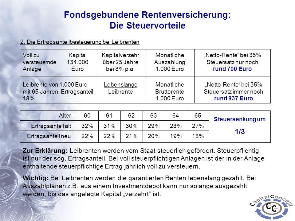 2. Die Ertragsanteilbesteuerung bei Leibrenten Voll zu versteuernde Anlage Kapital 134.000 Euro Kapitalverzehr über 25 Jahre bei 8% p.a. Monatliche Au