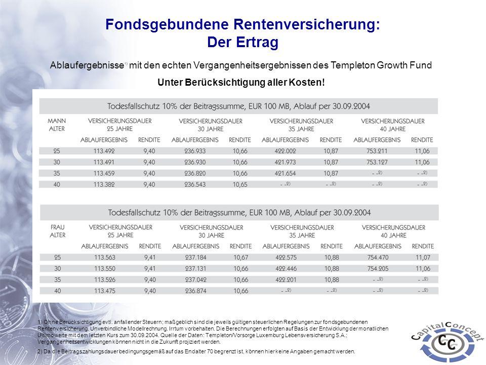 1) Ohne Berücksichtigung evtl. anfallender Steuern; maßgeblich sind die jeweils gültigen steuerlichen Regelungen zur fondsgebundenen Rentenversicherun
