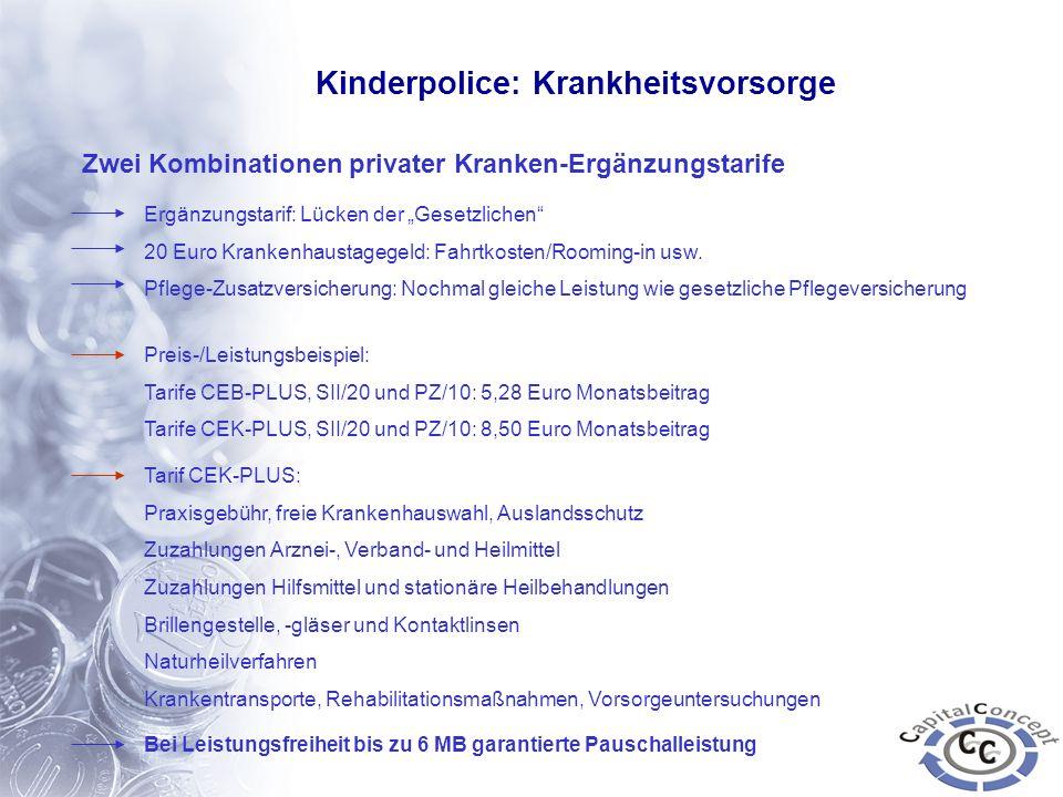 Ergänzungstarif: Lücken der Gesetzlichen 20 Euro Krankenhaustagegeld: Fahrtkosten/Rooming-in usw. Pflege-Zusatzversicherung: Nochmal gleiche Leistung
