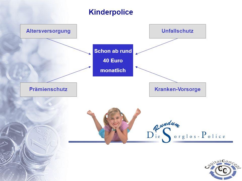 AltersversorgungPrämienschutzUnfallschutzKranken-VorsorgeSchon ab rund 40 Euro monatlich Kinderpolice