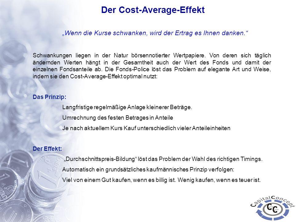 Der Cost-Average-Effekt Wenn die Kurse schwanken, wird der Ertrag es Ihnen danken. Schwankungen liegen in der Natur börsennotierter Wertpapiere. Von d