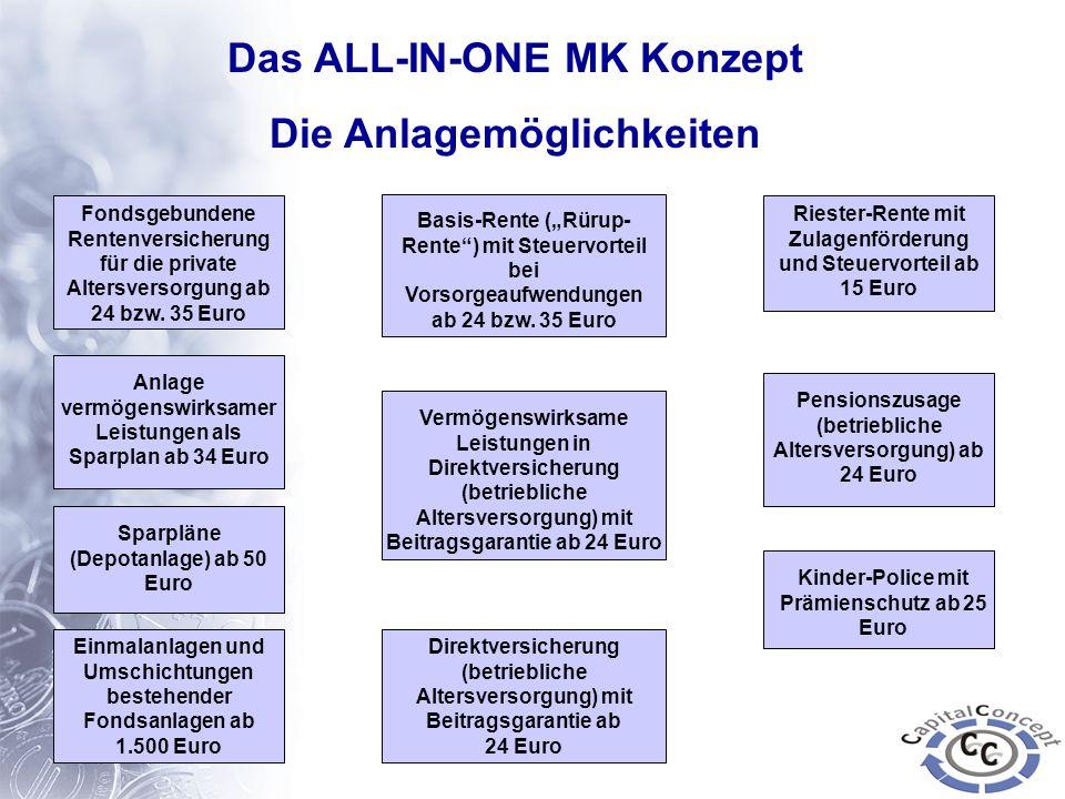 Fondsgebundene Rentenversicherung für die private Altersversorgung ab 24 bzw. 35 Euro Das ALL-IN-ONE MK Konzept Die Anlagemöglichkeiten Basis-Rente (R