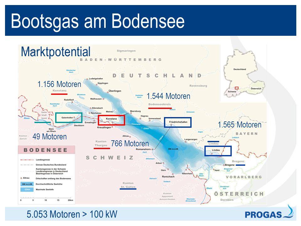 Bootsgas am Bodensee Marktpotential 5.053 Motoren > 100 kW 1.156 Motoren 1.544 Motoren 766 Motoren 49 Motoren 1.565 Motoren