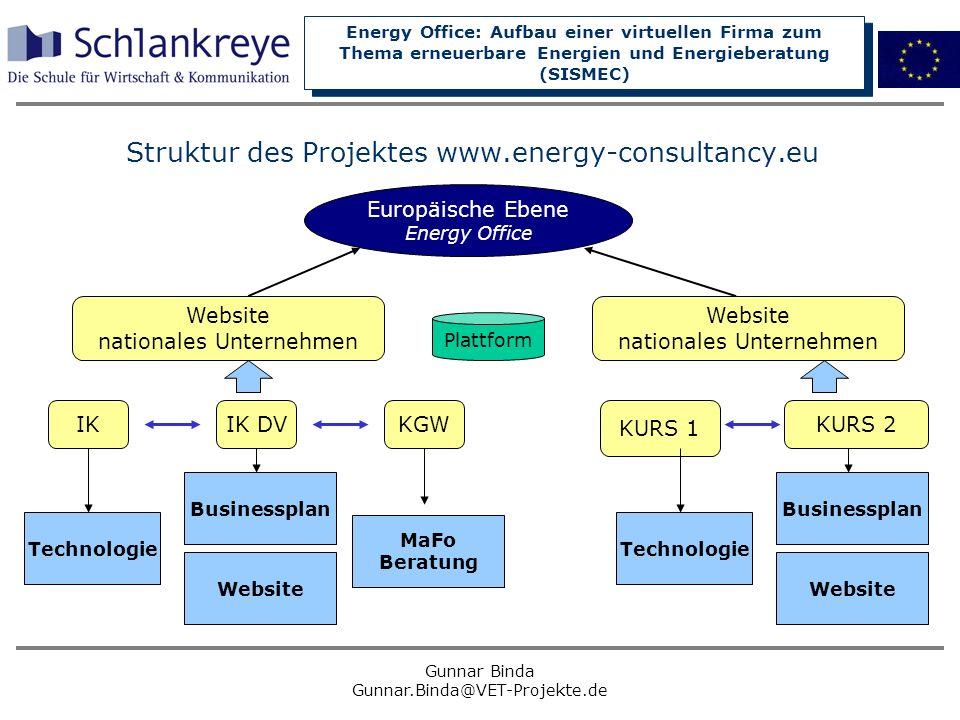 Energy Office: Aufbau einer virtuellen Firma zum Thema erneuerbare Energien und Energieberatung (SISMEC) Gunnar Binda Gunnar.Binda@VET-Projekte.de Str