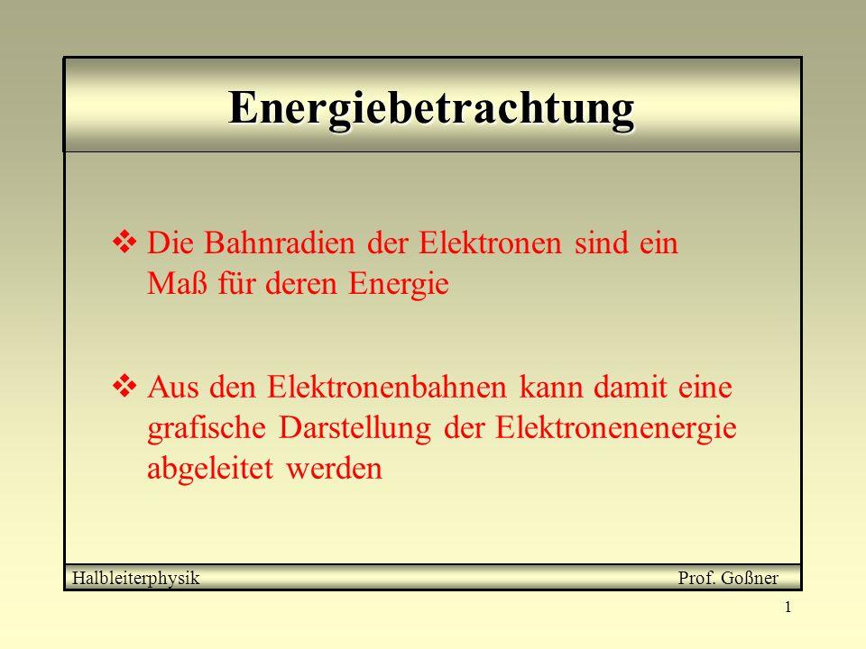 1 Energiebetrachtung HalbleiterphysikProf. Goßner Die Bahnradien der Elektronen sind ein Maß für deren Energie Aus den Elektronenbahnen kann damit ein
