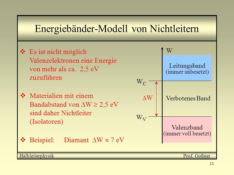 11 Energiebänder-Modell von Nichtleitern W Leitungsband (immer unbesetzt) Valenzband (immer voll besetzt) Verbotenes Band WVWV WCWC W Es ist nicht mög