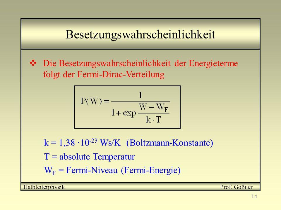14 Besetzungswahrscheinlichkeit Die Besetzungswahrscheinlichkeit der Energieterme folgt der Fermi-Dirac-Verteilung k = 1,38 ·10 -23 Ws/K (Boltzmann-Ko