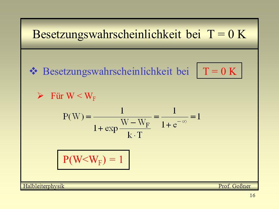 16 Besetzungswahrscheinlichkeit bei T = 0 K Besetzungswahrscheinlichkeit bei T = 0 K Für W < W F P(W<W F ) = 1 HalbleiterphysikProf. Goßner