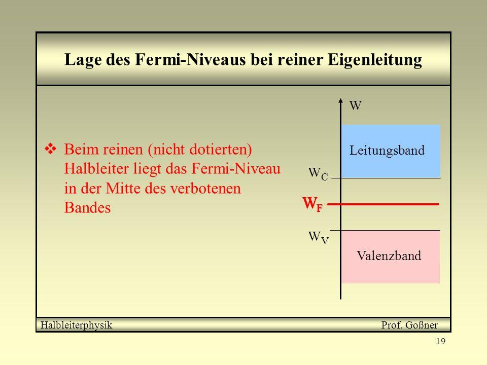 19 Lage des Fermi-Niveaus bei reiner Eigenleitung Beim reinen (nicht dotierten) Halbleiter liegt das Fermi-Niveau in der Mitte des verbotenen Bandes W