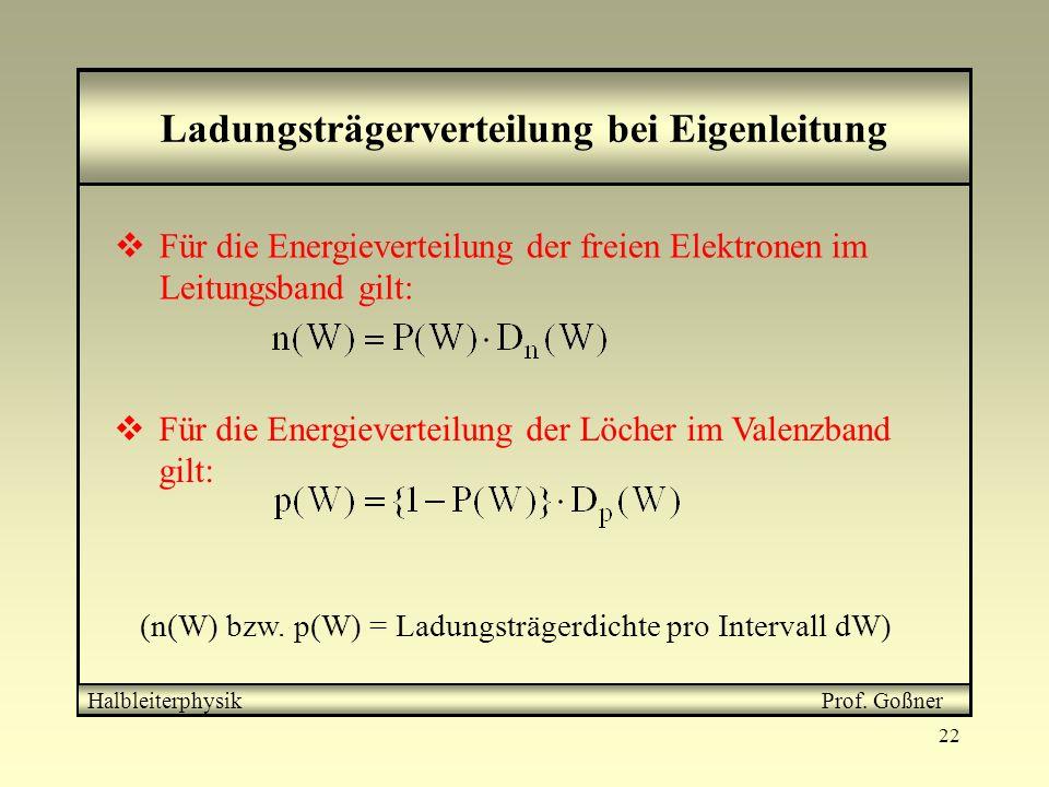 22 Ladungsträgerverteilung bei Eigenleitung Für die Energieverteilung der freien Elektronen im Leitungsband gilt: Für die Energieverteilung der Löcher