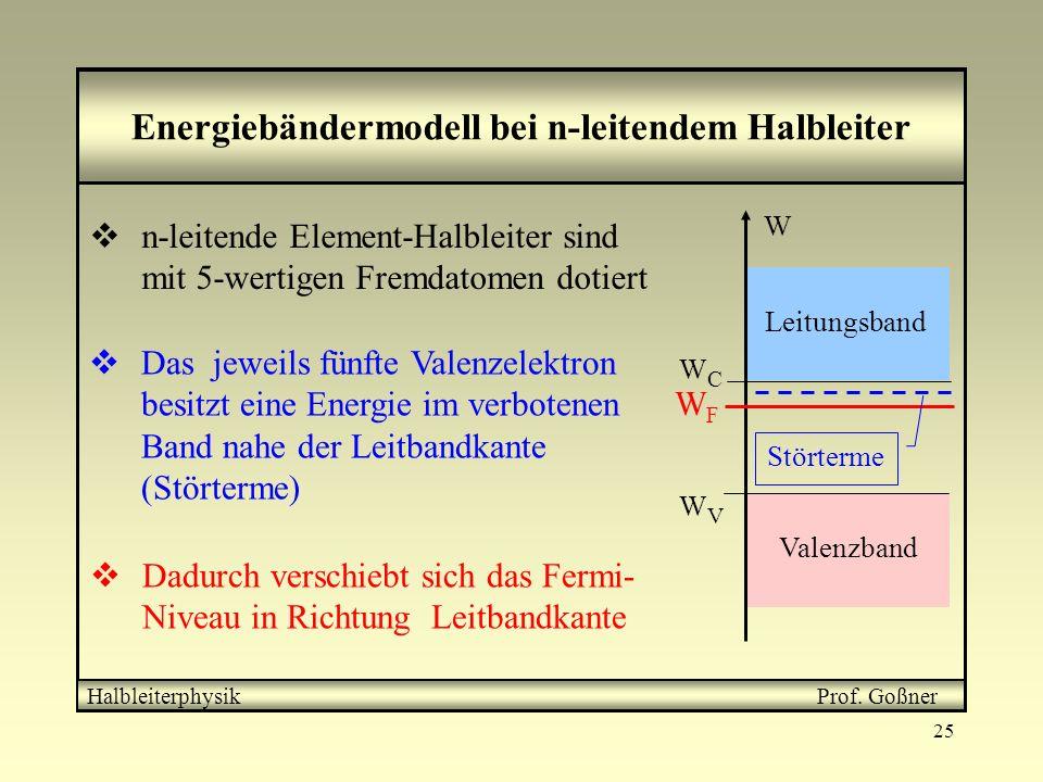 25 Energiebändermodell bei n-leitendem Halbleiter n-leitende Element-Halbleiter sind mit 5-wertigen Fremdatomen dotiert W Leitungsband WVWV WCWC Valen